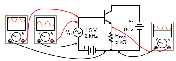Common collector non-inverting voltage gain is very close to 1.