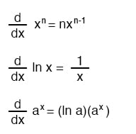 Common derivatives equation
