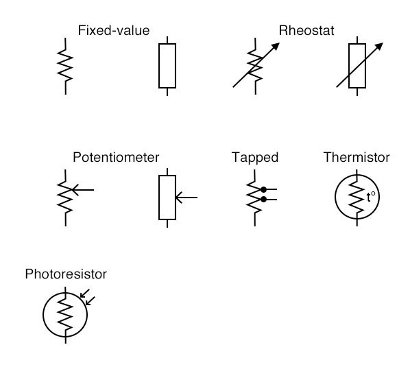 [SCHEMATICS_4LK]  Resistors Types | Circuit Schematic Symbols | Electronics Textbook | Resistors Wiring Diagram Symbols |  | All About Circuits