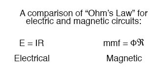 comparison of ohms law for electric and magnetic circuits