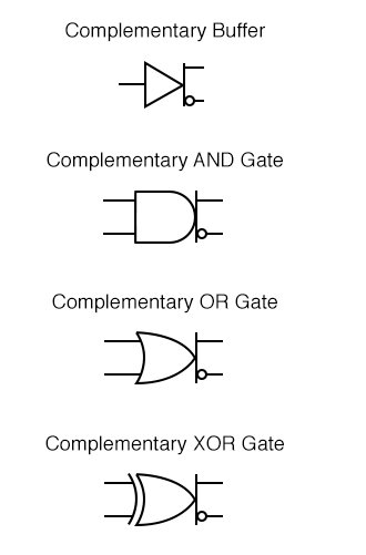A logic gate that provides both inverted and non-inverted outputs.