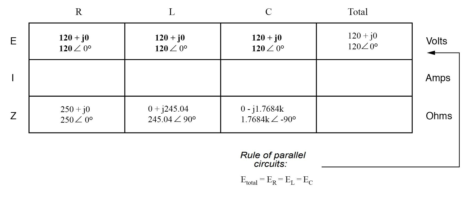components values express as impedance image 2