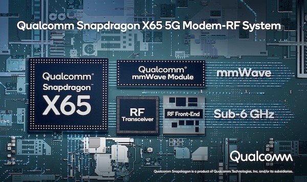 The Modem-RF System is powered by the Snapdragon X65.