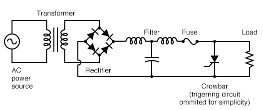 Crowbar circuit used in DC power supply
