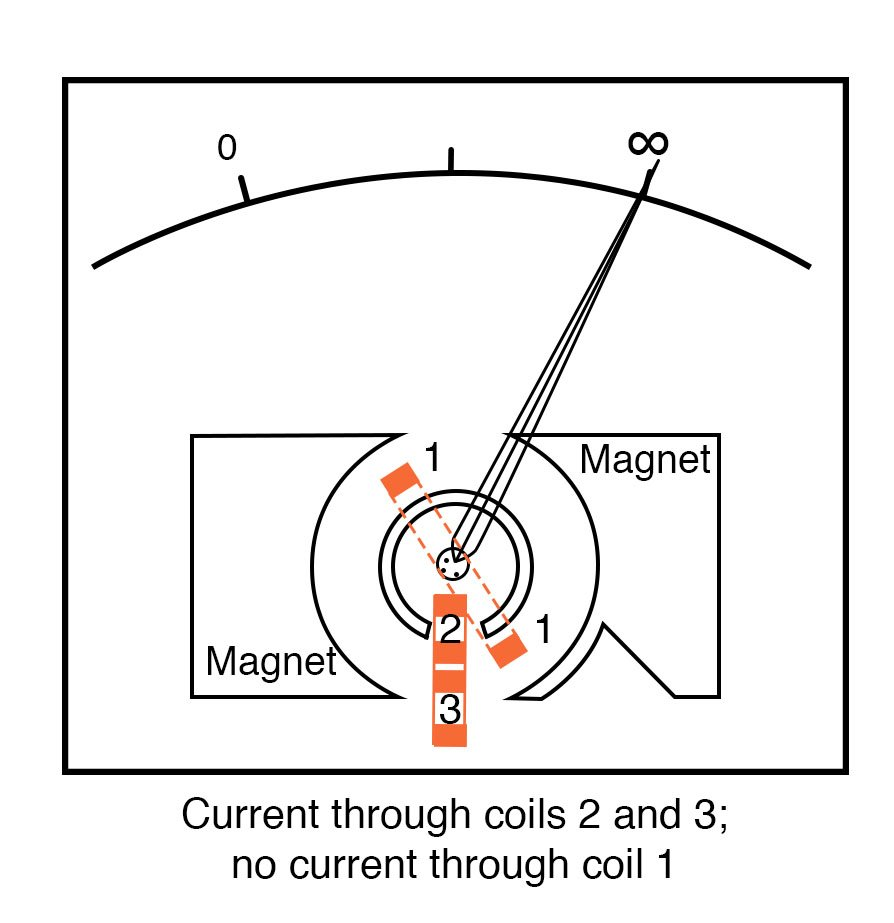 current through coils 2 3