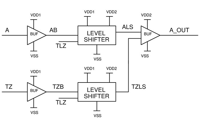 Transmitter block diagram