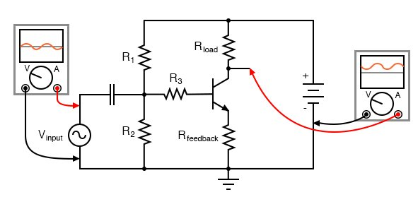 Emitter feedback: A different method of introducing negative feedback into a circuit.