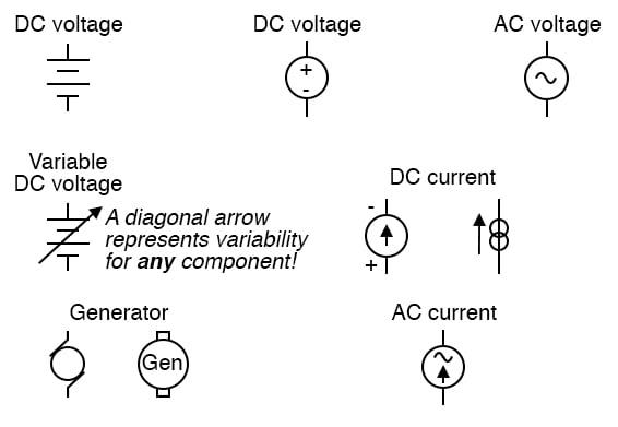 dc wiring diagram symbols 1995 nissan pathfinder radio wiring diagram bege wiring diagram bege wiring diagram