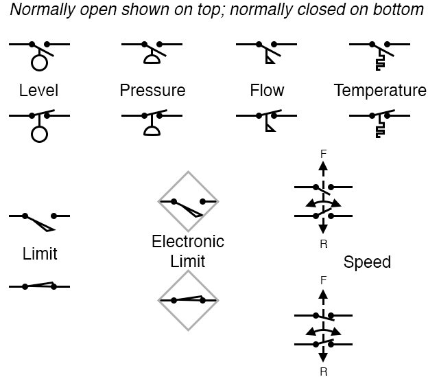 [DIAGRAM_5LK]  Switch Wiring Diagram Symbols Belimo Analog Motor Wiring Diagrams -  valkyrie.astrea-construction.fr | Switch Wiring Diagram Symbol |  | ASTREA CONSTRUCTION