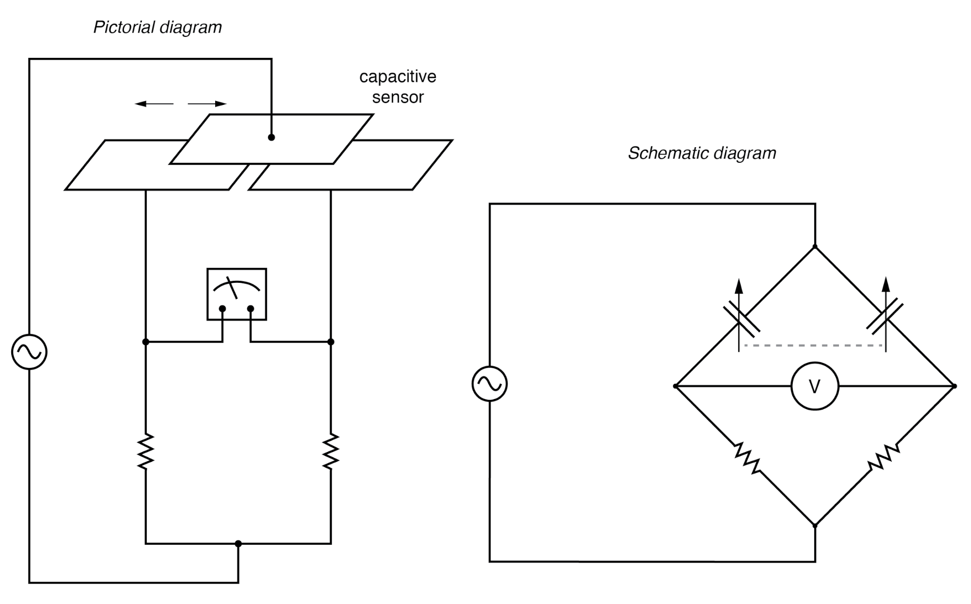Differential capacitive transducer bridge measurement circuit.