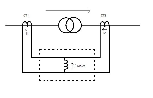 Exploring Power Transformer Protection for Power Systems