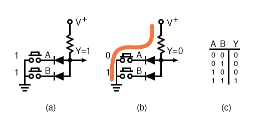 Diode AND gate