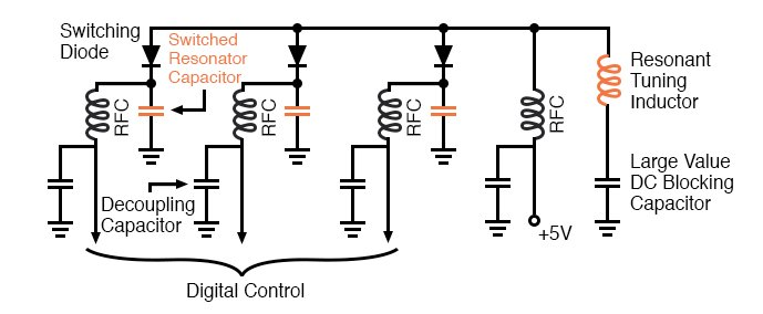 Diode switch: A digital control signal (low) selects a resonator capacitor by forward biasing the switching diode.