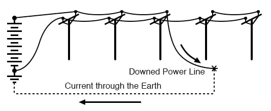 downed power line current through earth