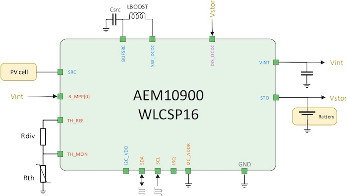 A typical application diagram for the AEM10900.