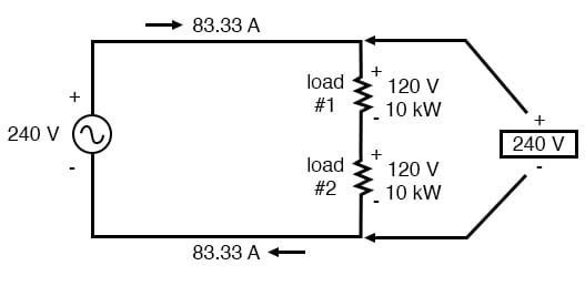 Series connected 120 Vac loads, driven by 240 Vac source at 83.3 A total current.