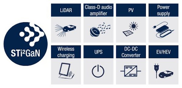 STMicroelectronics sees their GaN being used in everything from EV to audio.