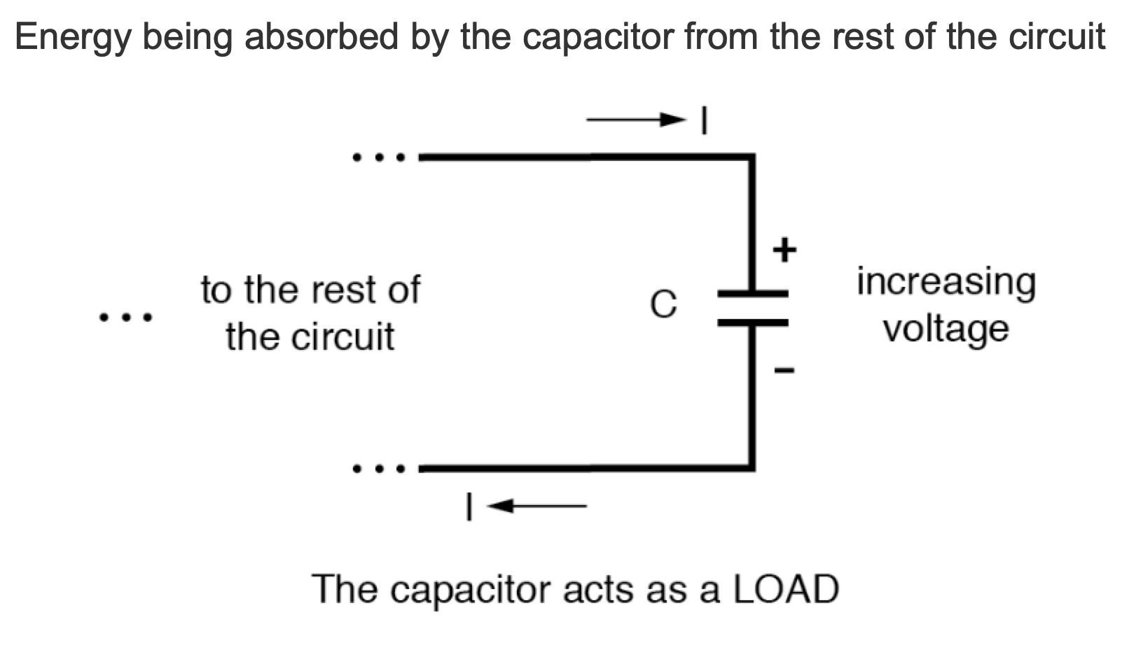 Energy absorbed by capacitor