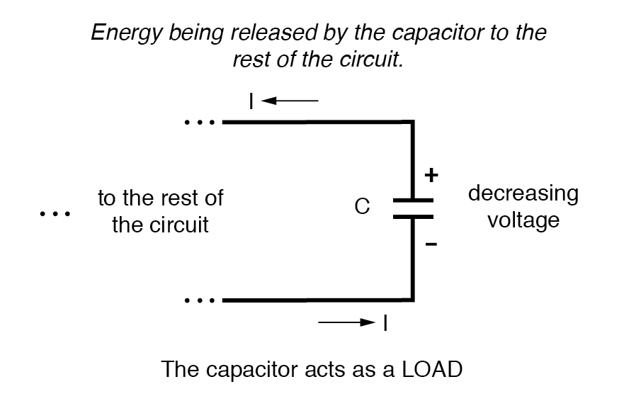 energy being released by capacitor