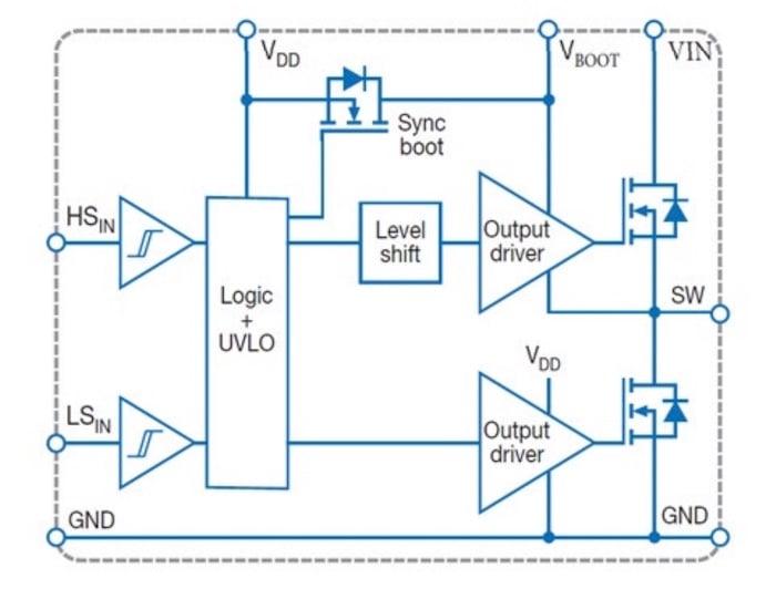 Block diagram for EPC2152.