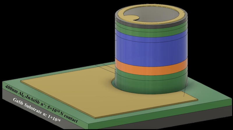 Epitaxial cross section of the avalanche photodiode design.