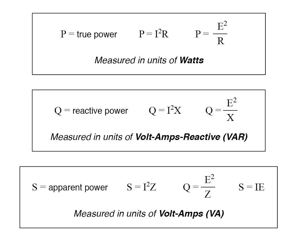 True, Reactive, and Apparent Power | Power Factor | Electronics Textbook