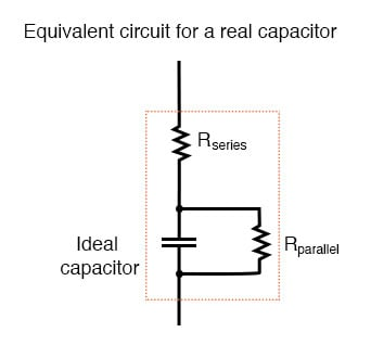 Real capacitor has both series and parallel resistance.