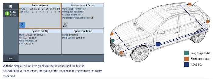 Using the AREG800A in an ADAS example.