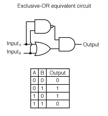 Exclusive OR Equivalent Circuit Diagram 1