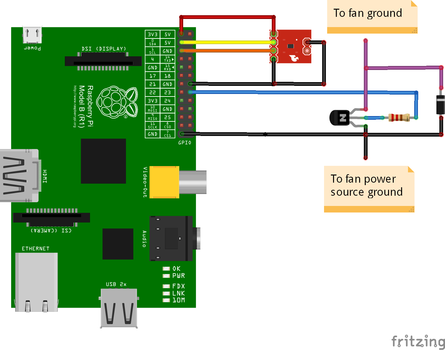 raspberry pi project  control a dc fan