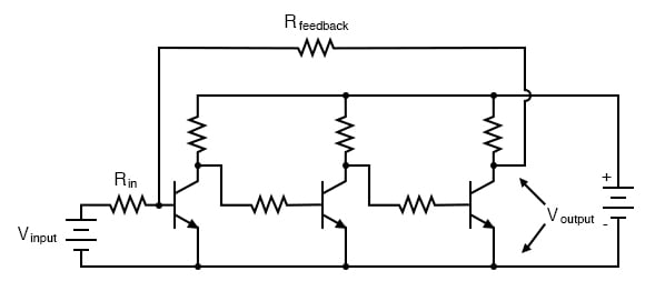 "Feedback around an ""odd"" number of direct coupled common-emitter stages produces negative feedback."
