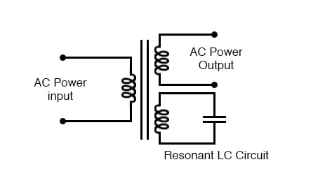 Ferroresonant transformer provides voltage regulation of the output.