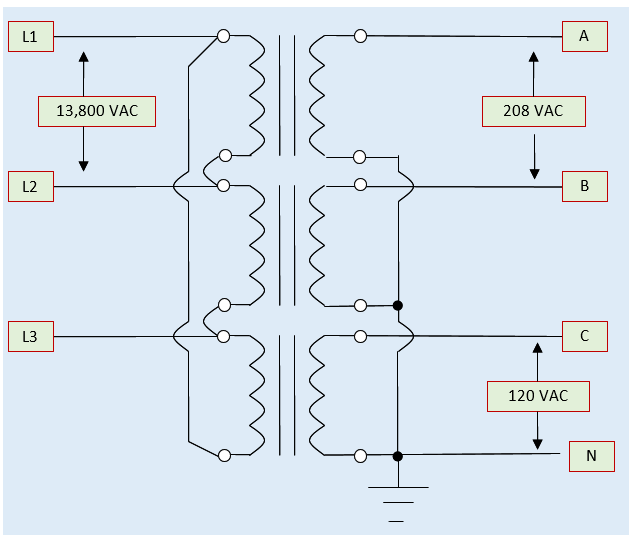 Overcurrent Protection in AC Power Systems