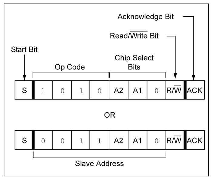 Mitigate Power Failure Programming Issues Using EERAM