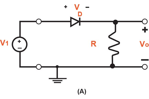 characteristics of the ideal silicon diode