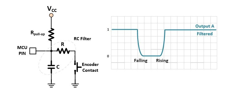 How to Use a Rotary Encoder in an MCUBased Project  Projects