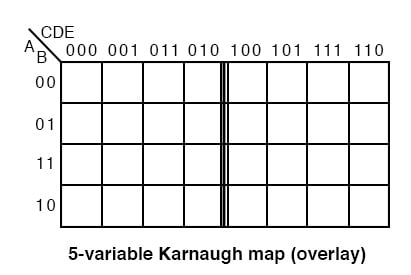 Five variable karnaugh map overlay old version