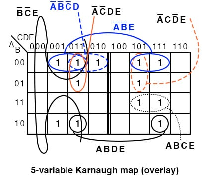 Five variable karnaugh map overlay