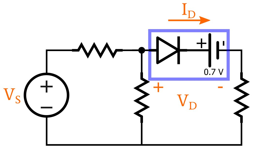 Simplified Circuit-Analysis Techniques for Forward-Conducting Diode  Circuits - Technical ArticlesAll About Circuits