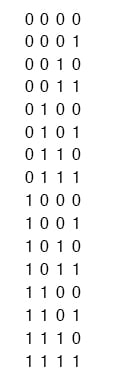 Examine a four-bit binary count sequence from 0000 to 1111.