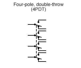 Four-pole, double-throw