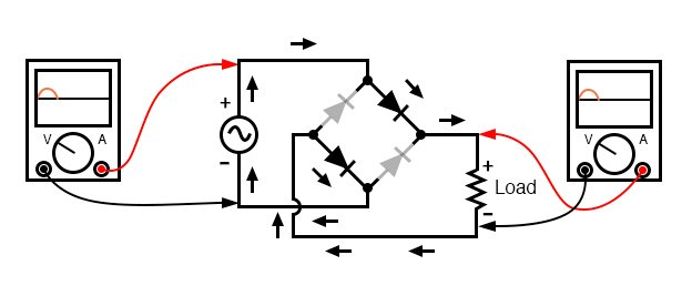 Rectifier Circuits | Diodes and Rectifiers | Electronics ... on