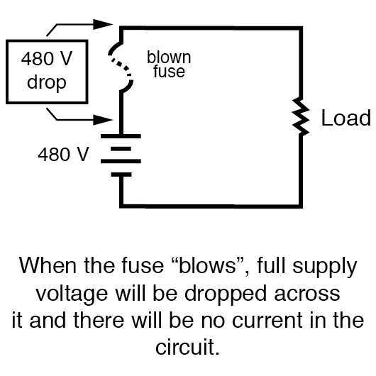 Fuses | Physics Of Conductors And Insulators | Electronics