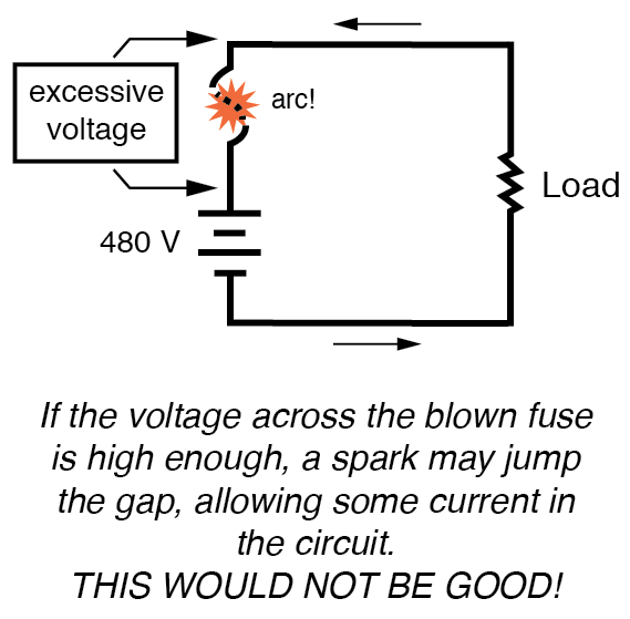 Wondrous Fuses Physics Of Conductors And Insulators Electronics Textbook Wiring 101 Vieworaxxcnl