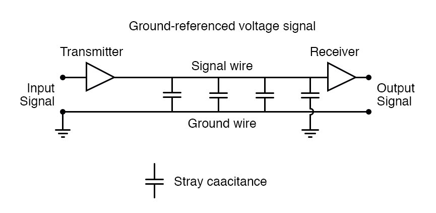 Ground referenced voltage signal