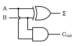 Half Adder Combinational Logic Functions Electronics Textbook