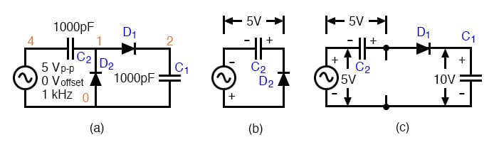 Half-wave voltage doubler (a) is composed of (b) a clamper and (c) a half-wave rectifier.