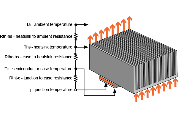 Heatsink Diagram Revise