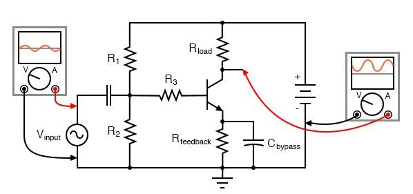 High AC voltage gain reestablished by adding Cbypass in parallel with Rfeedback