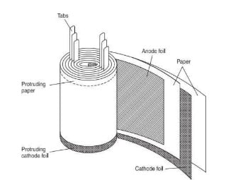 The construction of an aluminum electrolytic capacitor.